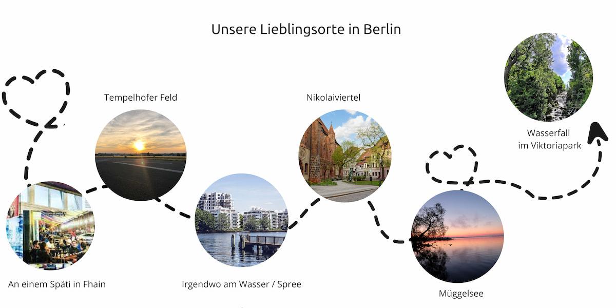 Unsere Lieblingsorte in Berlin